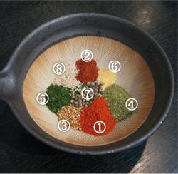 京七味ふりかけ